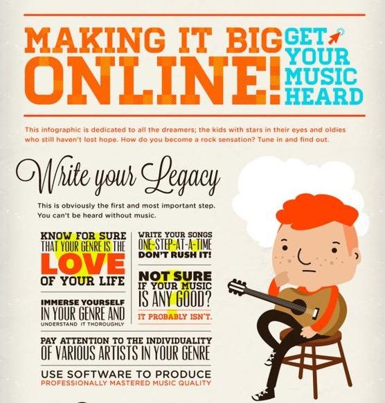 Seja grande online! Passo a passo!